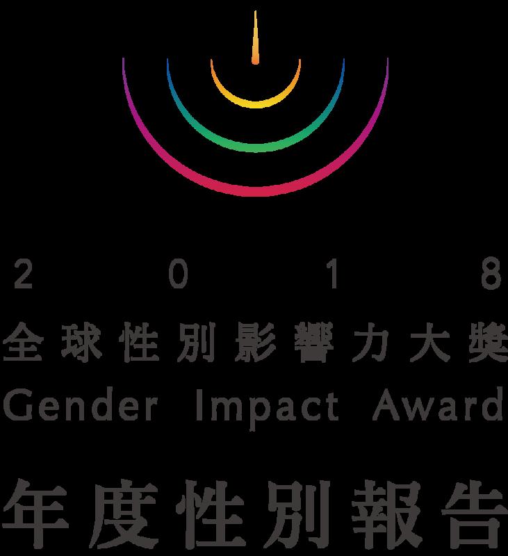 全球性別影響力大賞 年度性別報告