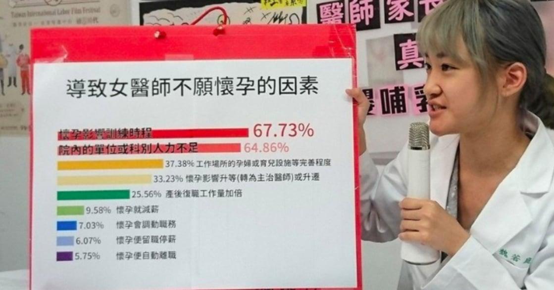 醫勞小組調查:13%女醫曾被要求簽文件承諾不懷孕