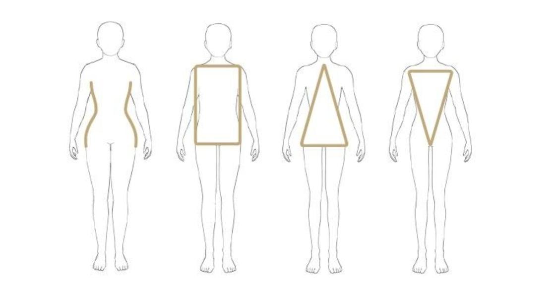 「穿對衣服,你能慢慢找到對的人生」四種身型判斷你適合的穿著