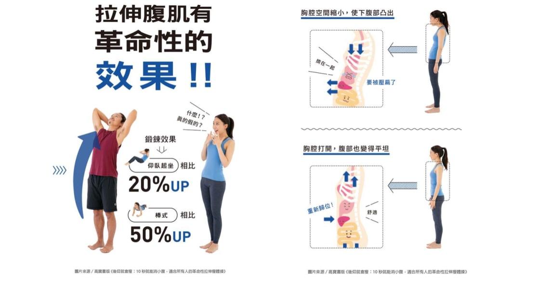 「該怎麼瘦小腹?」保持良好姿勢比飲食與運動更重要