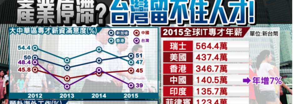 回不了家的台灣人:為什麼年輕人紛紛找海外工作