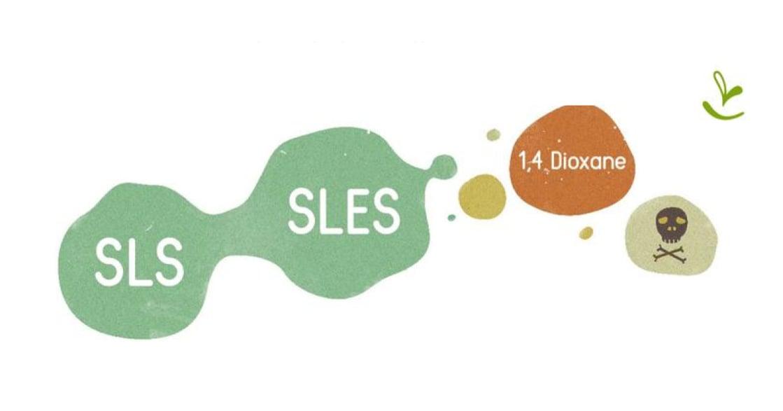 【天然美肌關鍵】SLS 和 SLES,女人該注意的肌膚隱形殺手