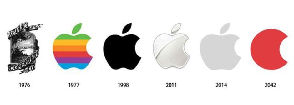 熱門品牌 LOGO 的過去與未來