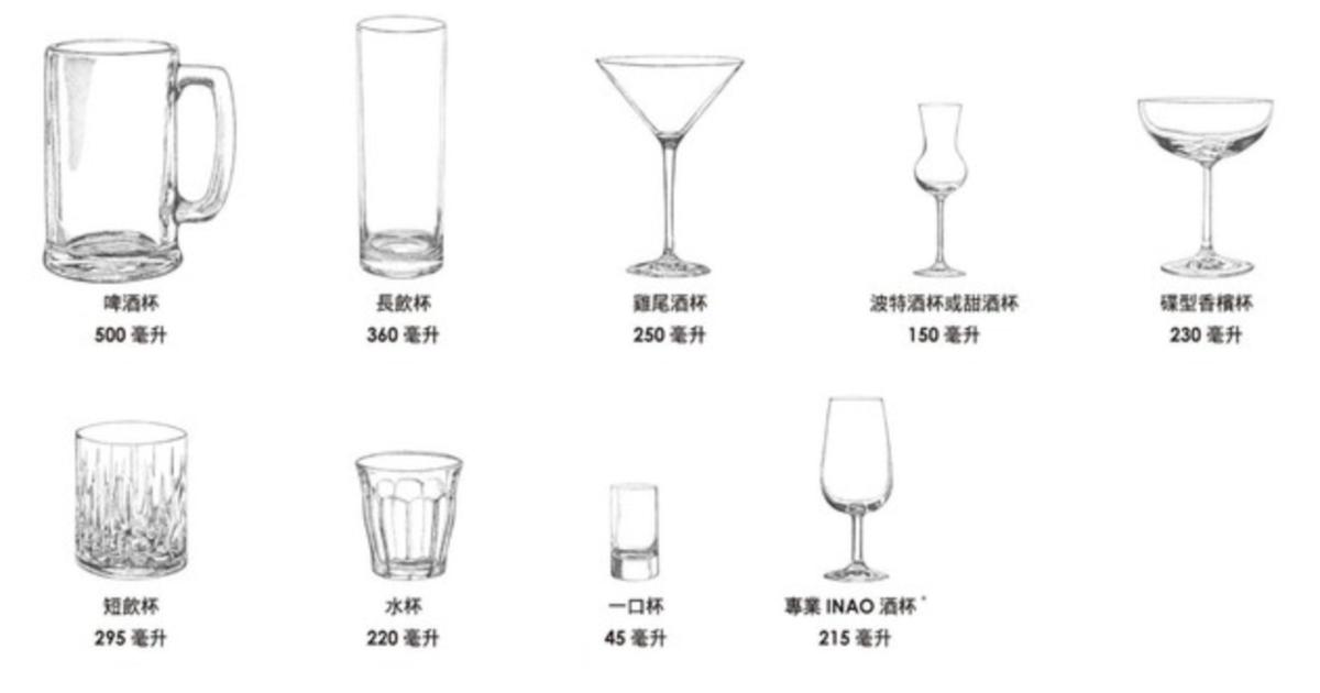 法國人的品酒美學:想懂酒,首先得選對酒杯