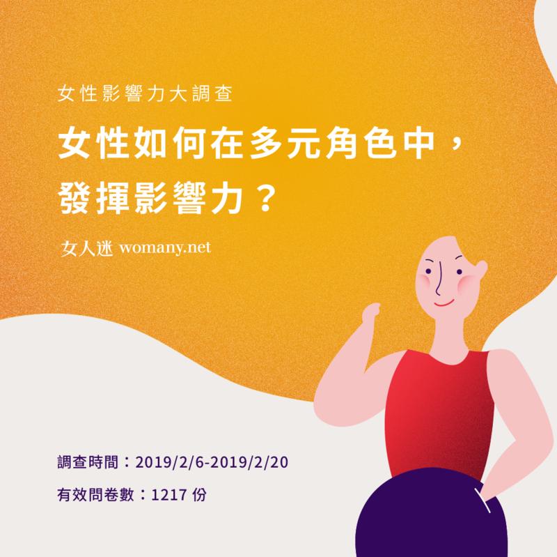 以「女性影響力」為主題發布問卷,調查女性對自我影響力的看法