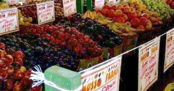 農業的金融市場學問!農產品期貨