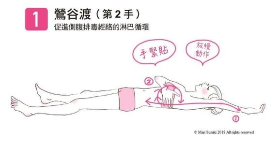 居家舒壓瑜珈!四個方式消除早上的水腫