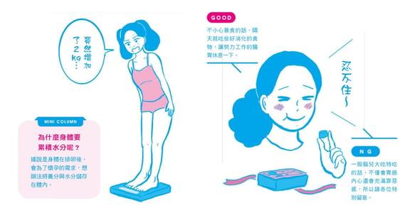 面對經期前水腫,你可以採取的 3 個逃避方法:別讓體重計出現在視線裡!