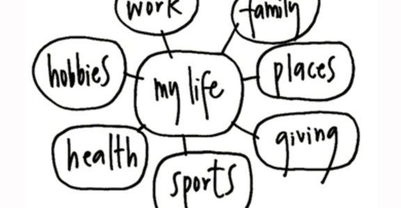 設計你喜愛的生活
