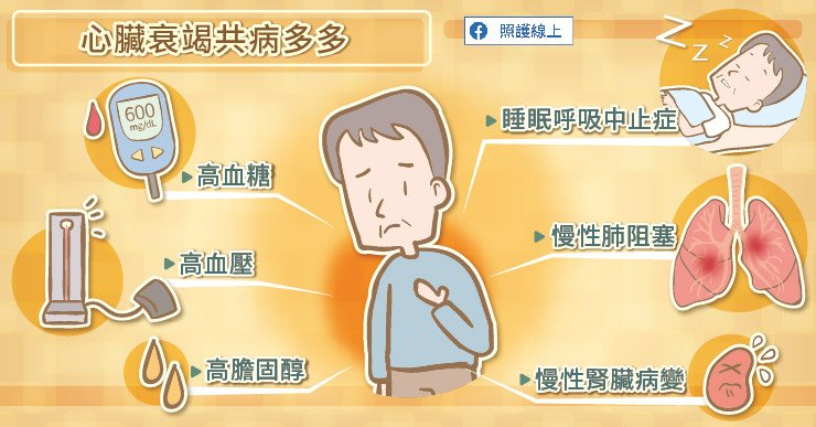 心臟衰竭常見的共病有哪些