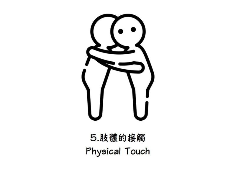 肢體的接觸