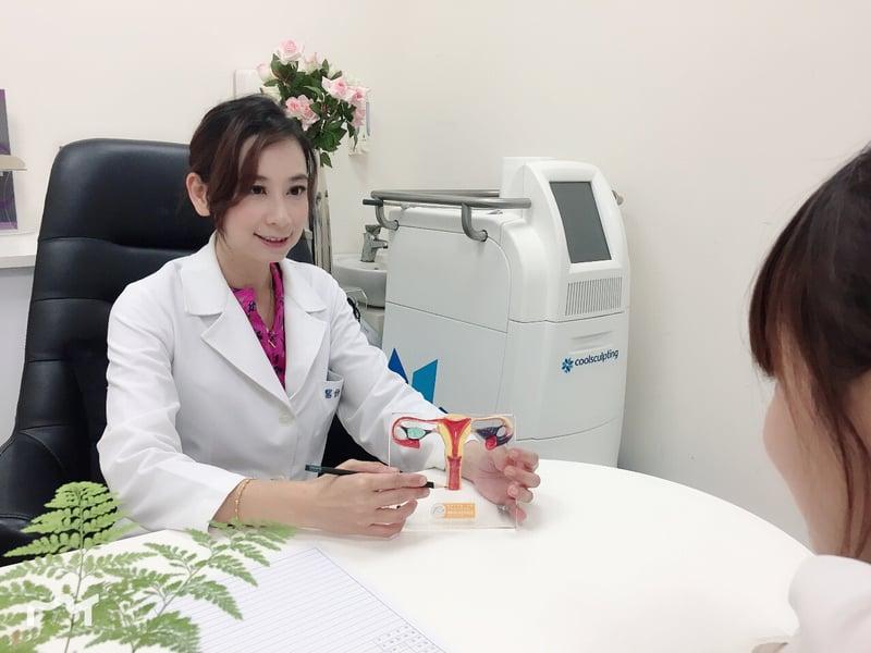 郭安妮醫師