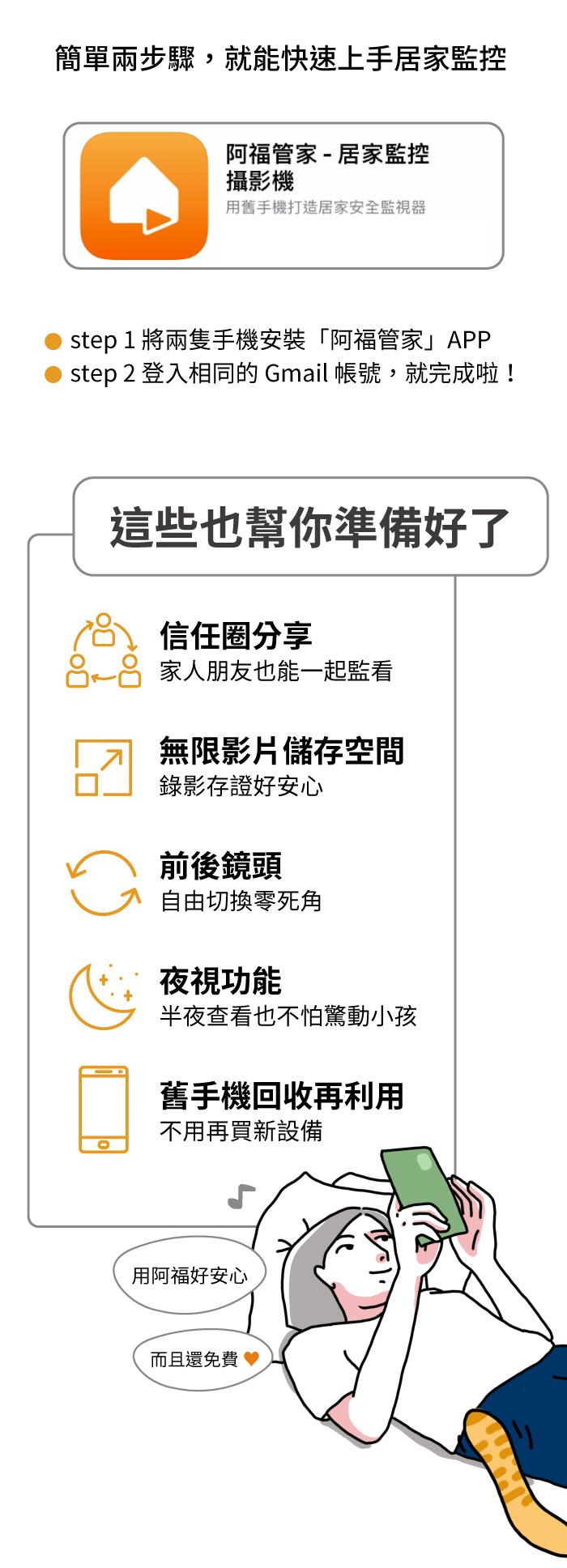 阿福管家 app 功能有信任圈分享、無限影片儲存空間、前後鏡頭、夜視功能、舊手機回收利用