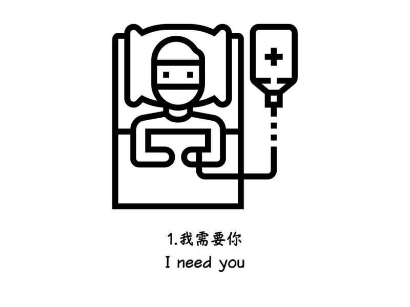 1. 我需要你 I need you