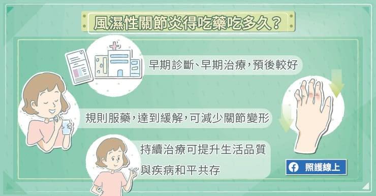 類風濕性關節炎得吃藥吃多久?