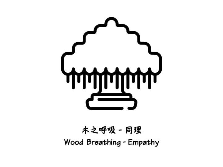 木之呼吸——同理。