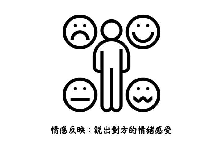 情感反應:說出對方的情緒感受。