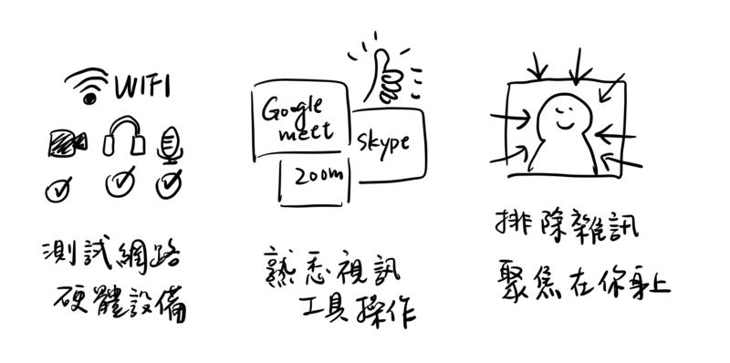 1 提前測試網路硬體設備。2 熟悉網路視訊工具環操作。3 排除其他雜訊,聚焦在你身上。