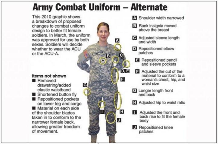 女人迷一日網摘(2013/8/5)美軍推出專屬女性的制服