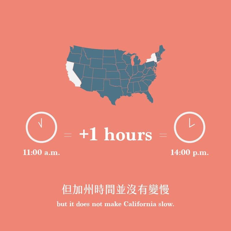 但加州時間並沒有變慢