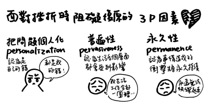 面對挫折時,阻礙復原的 3P 因素:Personalization 個人化、Pervasiveness 普遍性、Permanence 永久性。