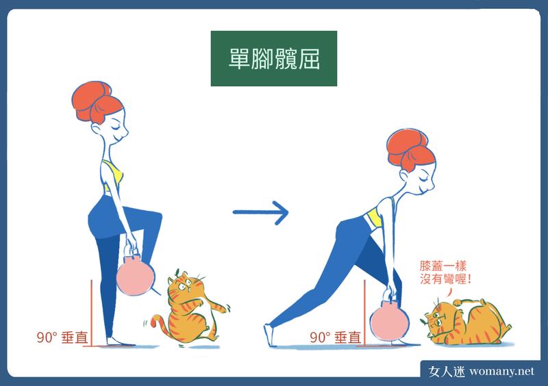 橘皮圖輯-髖屈加強版.png