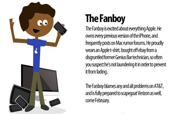 iPhone womany.net 使用者類型